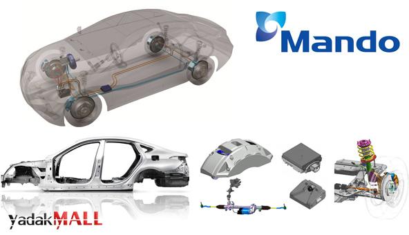 شرکت-ماندو-محصولات