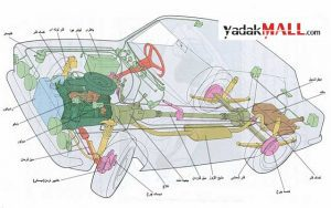 نمایی-از-نقشه-انفجاری-خودرو-سایت-یدک-مال-فروش-قطعات-یدکی-300x188